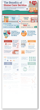 ComForcare_The_Benefits_of_Home_Care_Service_Infographic_preview