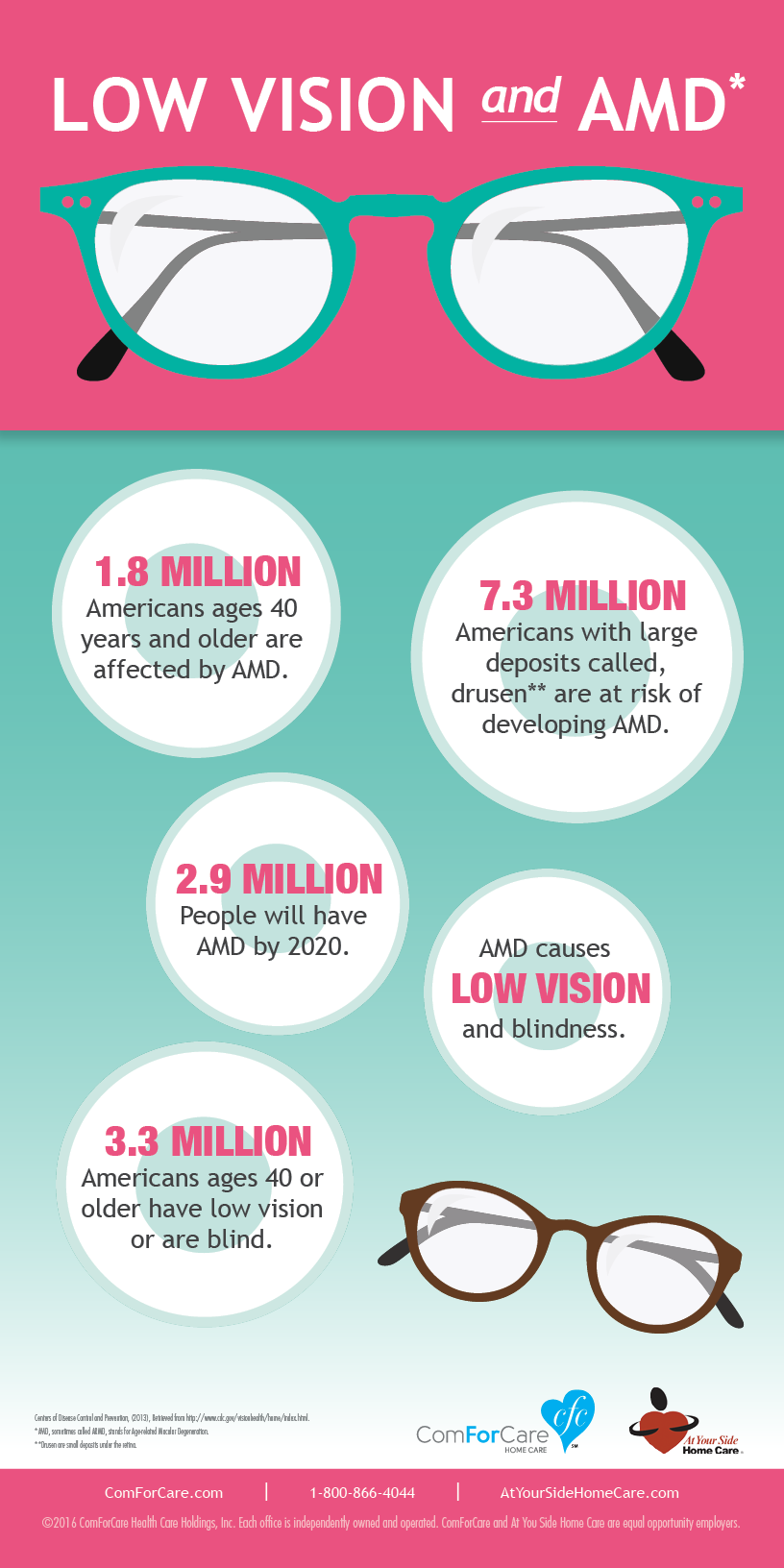 Comforcare_Infographic_9_1_1.png